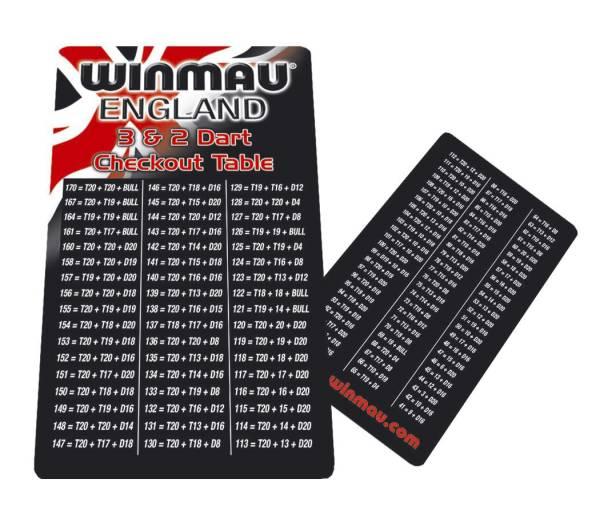 WINMAU® Checkout Tabelle - 8750